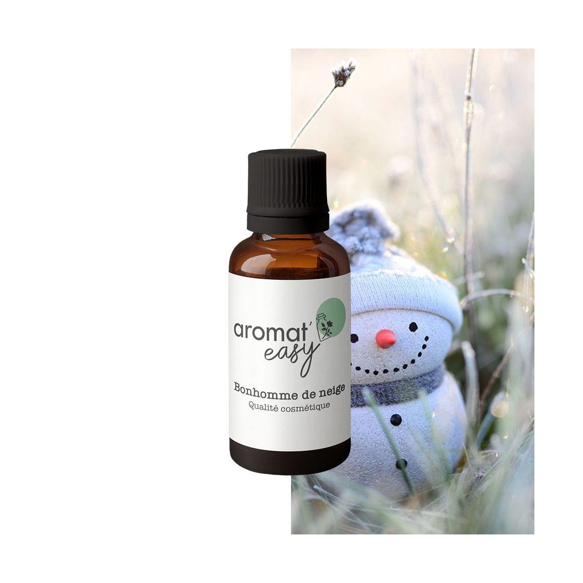Fragrance Bonhomme de neige